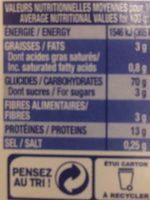 Les Crozets aux chanterelles - Informations nutritionnelles - fr