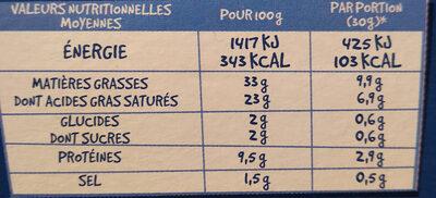 Rondelé au bleu - Nutrition facts - fr