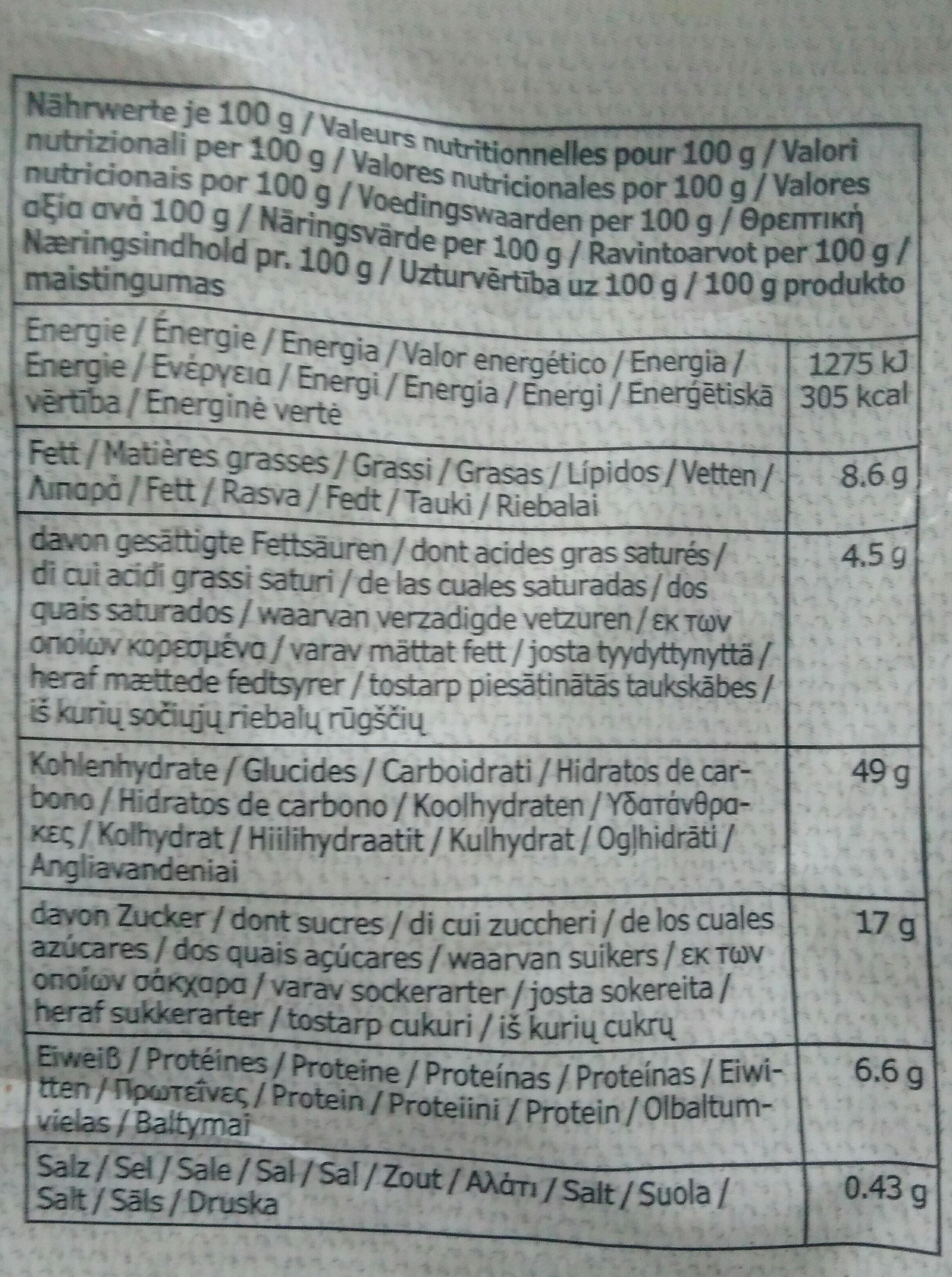 Kafferrep - Informations nutritionnelles - fr