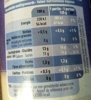 Demi-poires au jus - Nutrition facts - fr