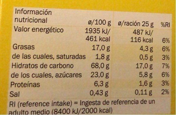 Minis - Información nutricional - es