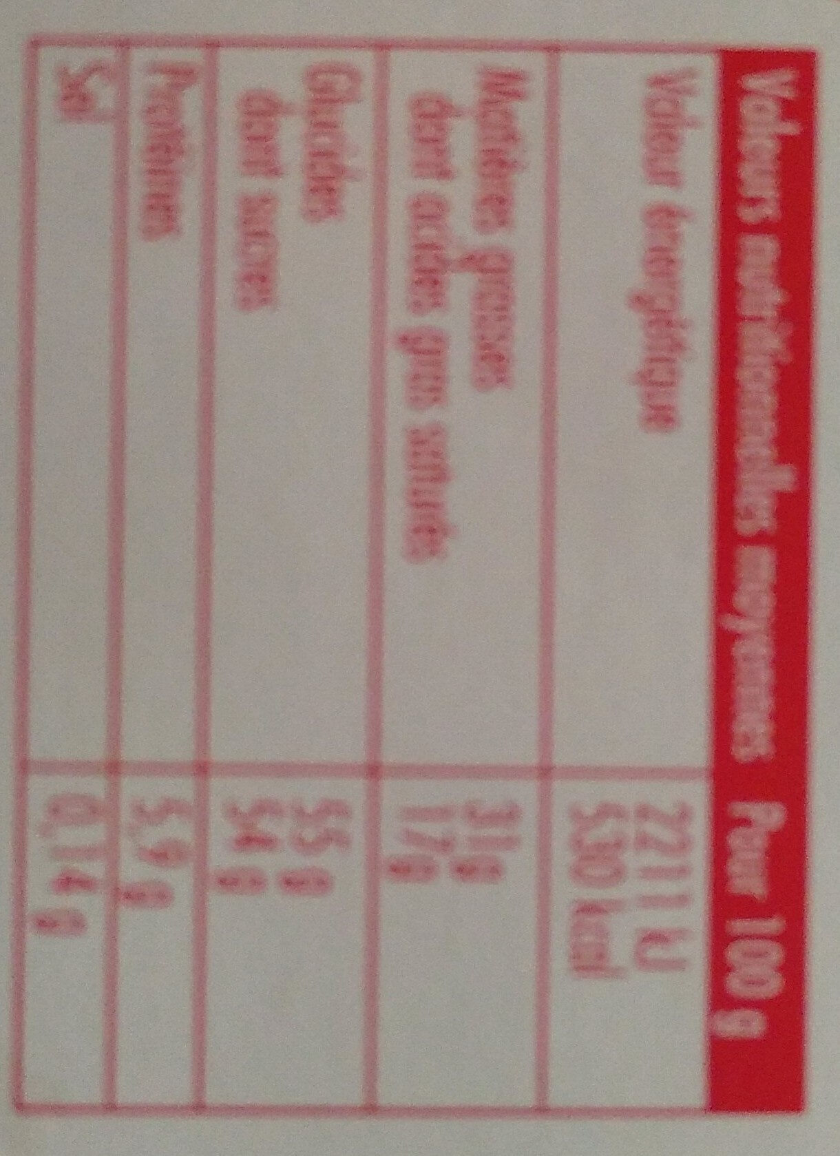 Le bon Malakoff - Nutrition facts
