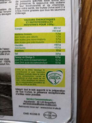 truite fumée eau vive - Ingredients - fr