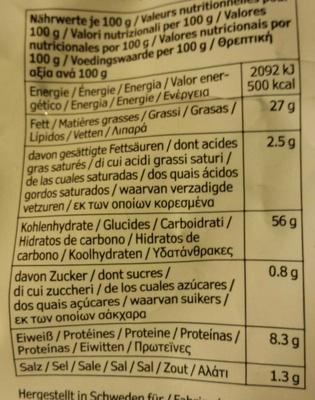 Potatoes chips - Informations nutritionnelles