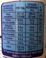 Leche evaporada Ideal - Nutrition facts
