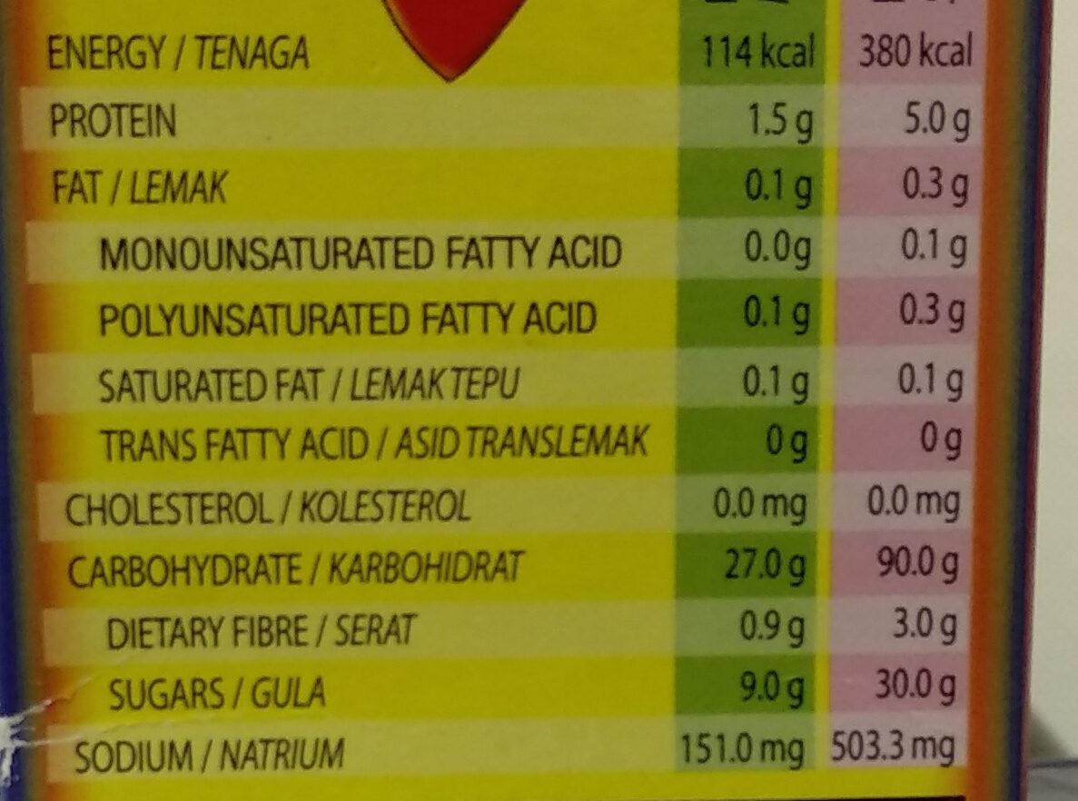 อาหารเช้าธัญพืช - Voedigswaarden