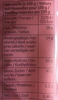 Kafferep - Voedingswaarden