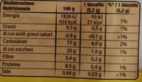 oro saiwa - Nutrition facts - it