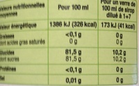 Sirop Pêche Prune Coing - Informations nutritionnelles