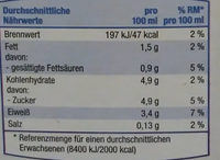 Frische fettarme Milch - Ingredients