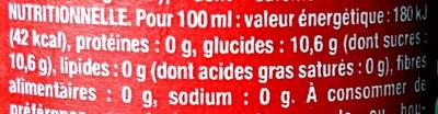 Coca Cola - Voedigswaarden