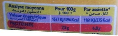 Blédine Multicéréales - Informations nutritionnelles