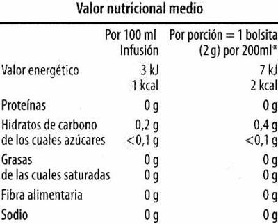 Infusión de hierbas en bolsitas - Informations nutritionnelles