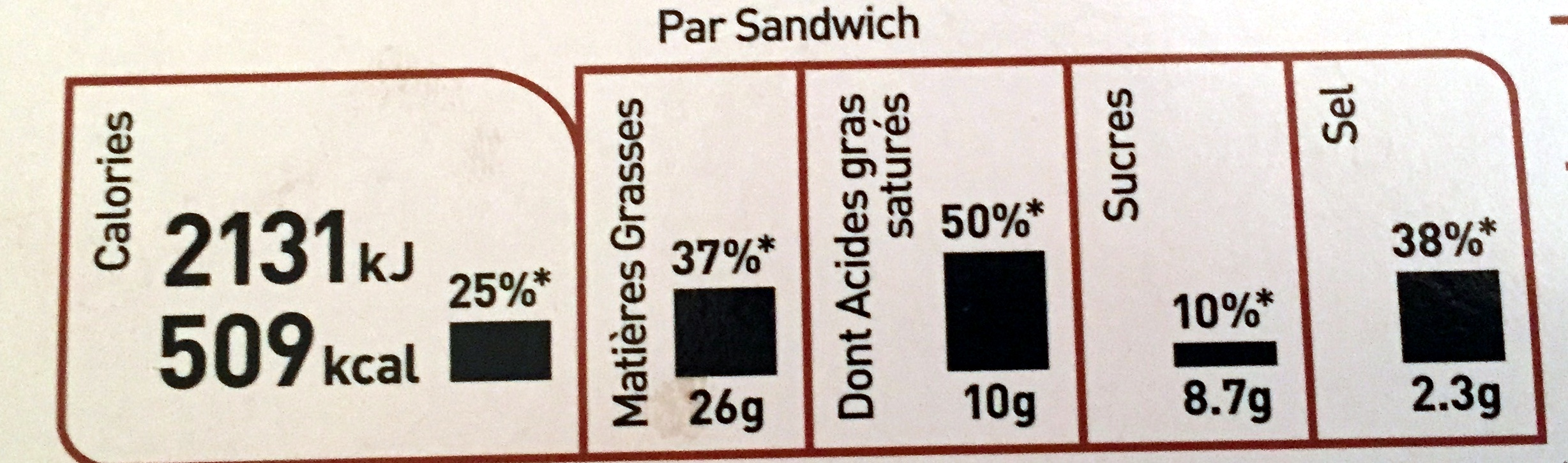 Big Mac - Nutrition facts