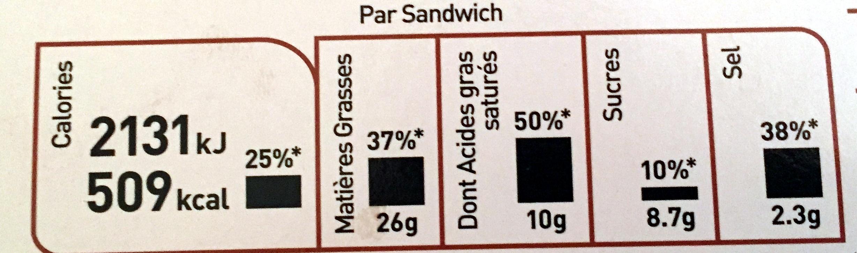 Big Mac - Voedingswaarden