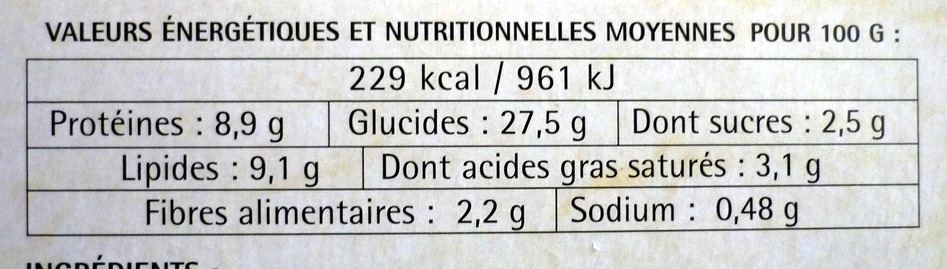 Pizza Géante Chorizo - Informations nutritionnelles