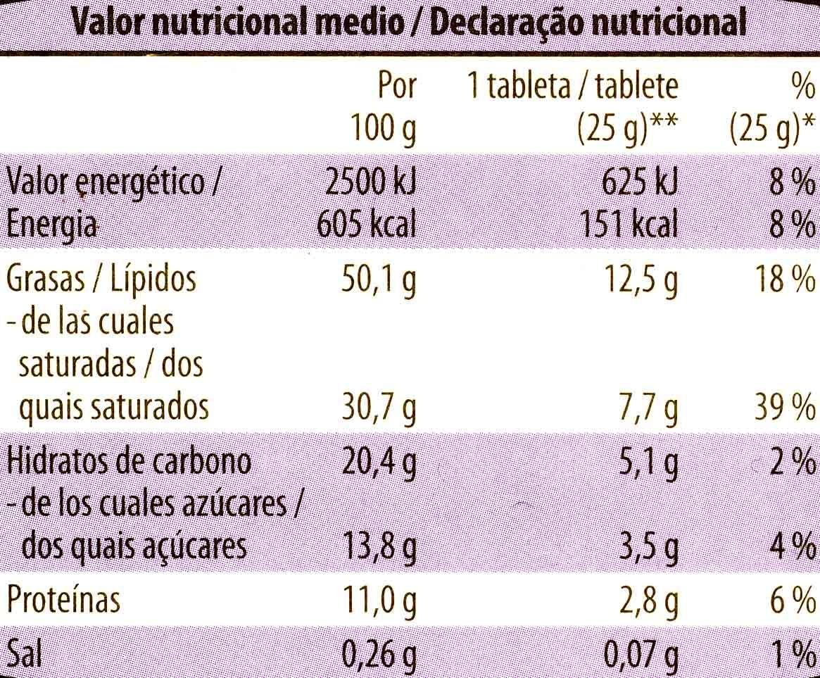 Chocolate negro 85% cacao - Voedigswaarden