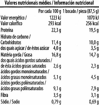 Hamburguesas vegetales - Nutrition facts