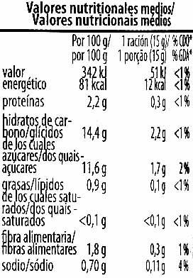 Salsa de chiles y ajo - Información nutricional