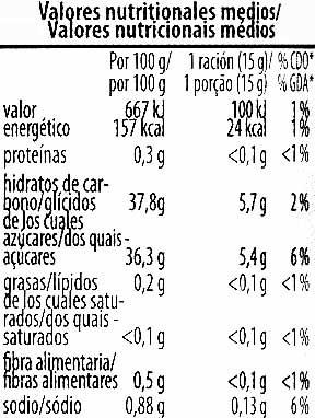 Salsa de chiles dulce - Información nutricional