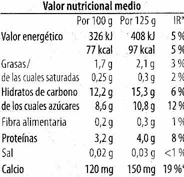 Setas orejas de judas deshidratadas - Información nutricional