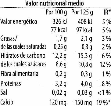 Setas de ostra deshidratadas - Información nutricional