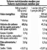 Mijo - Informations nutritionnelles