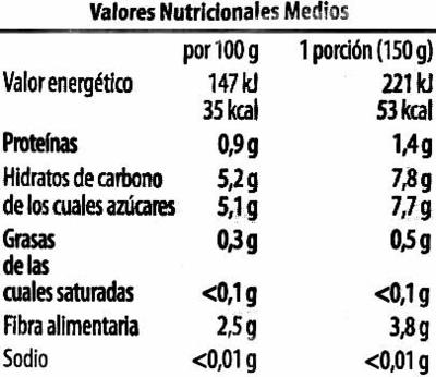 """Fresas congeladas """"Golden Fruit"""" - Información nutricional"""