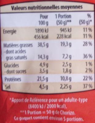 Chorizo Supérieur Fort [même code barre 26013077 que Chorizo Supérieur Doux, voir 26013077] - Informations nutritionnelles - fr