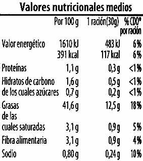 Bruschetta con olivas - Voedigswaarden