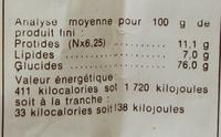 54 biscottes - Voedigswaarden