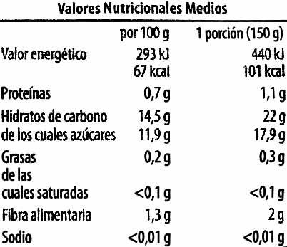 """Mezcla de frutas tropicales congeladas """"Golden Fruit"""" - Informations nutritionnelles"""