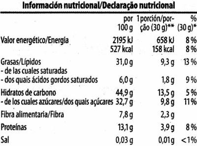 Barritas de anacardos - Nutrition facts