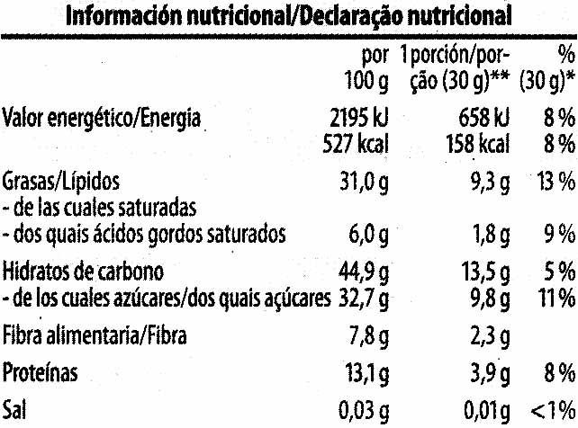 Barritas de anacardos - Informació nutricional - es