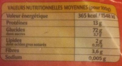 Les Supérieures - Nutrition facts - fr