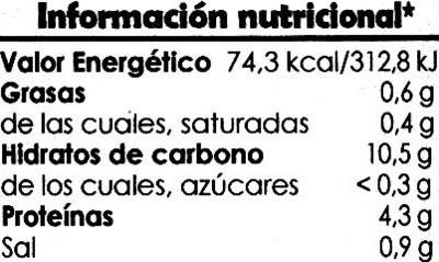 Alubias rojas cocidas en conserva - Información nutricional - es