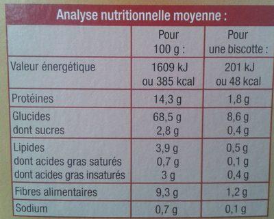 Biscottes complètes sans sucres ajoutés - Nutrition facts - fr