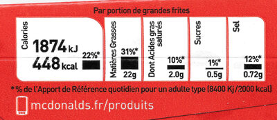 Big Fries - Nutrition facts - en