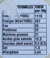 Camembert de Normandie Pré Saint-Jean - Nutrition facts - fr