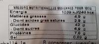Brioche chocolat maison - Ingrediënten
