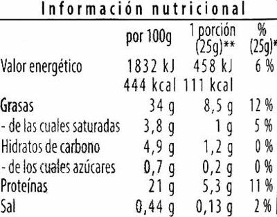 Semillas de chía - Nutrition facts