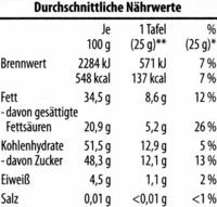 Edel-Zartbitterschokolade Minze 52 % Kakao - Informations nutritionnelles