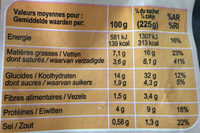 Poêlée gourmande Family tartiflette - Nutrition facts - fr