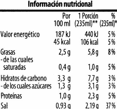Crema de calabaza - Información nutricional - es