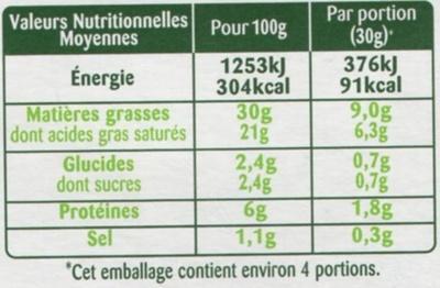 Rondelé Ail de Garonne & Fines herbes (30% MG) - Nutrition facts - fr