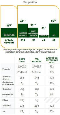 LE CBO™ - Informations nutritionnelles - fr