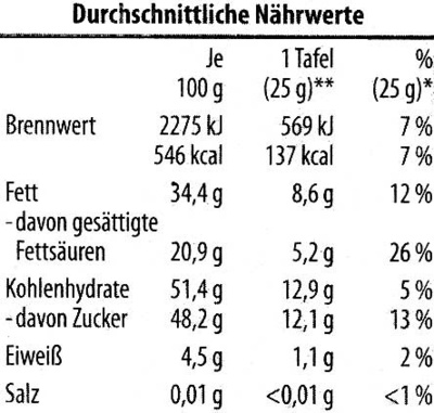 Edel-Zartbitterschokolade Chili 52 % Kakao - Informations nutritionnelles