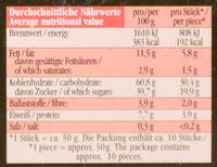 Feine gemischte Nürnberger Oblaten-Lebkuchen - Nährwertangaben