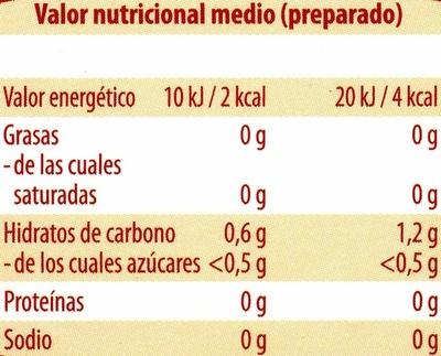 Infusión de espino amarillo - Información nutricional