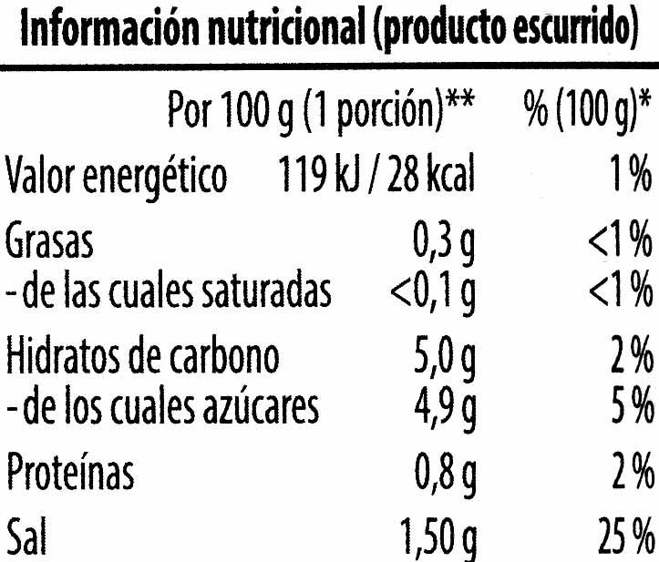Verdura con pepinillos - Informations nutritionnelles - es